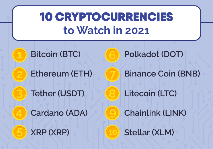 10 Cryptocurrencies to Watch in 2021