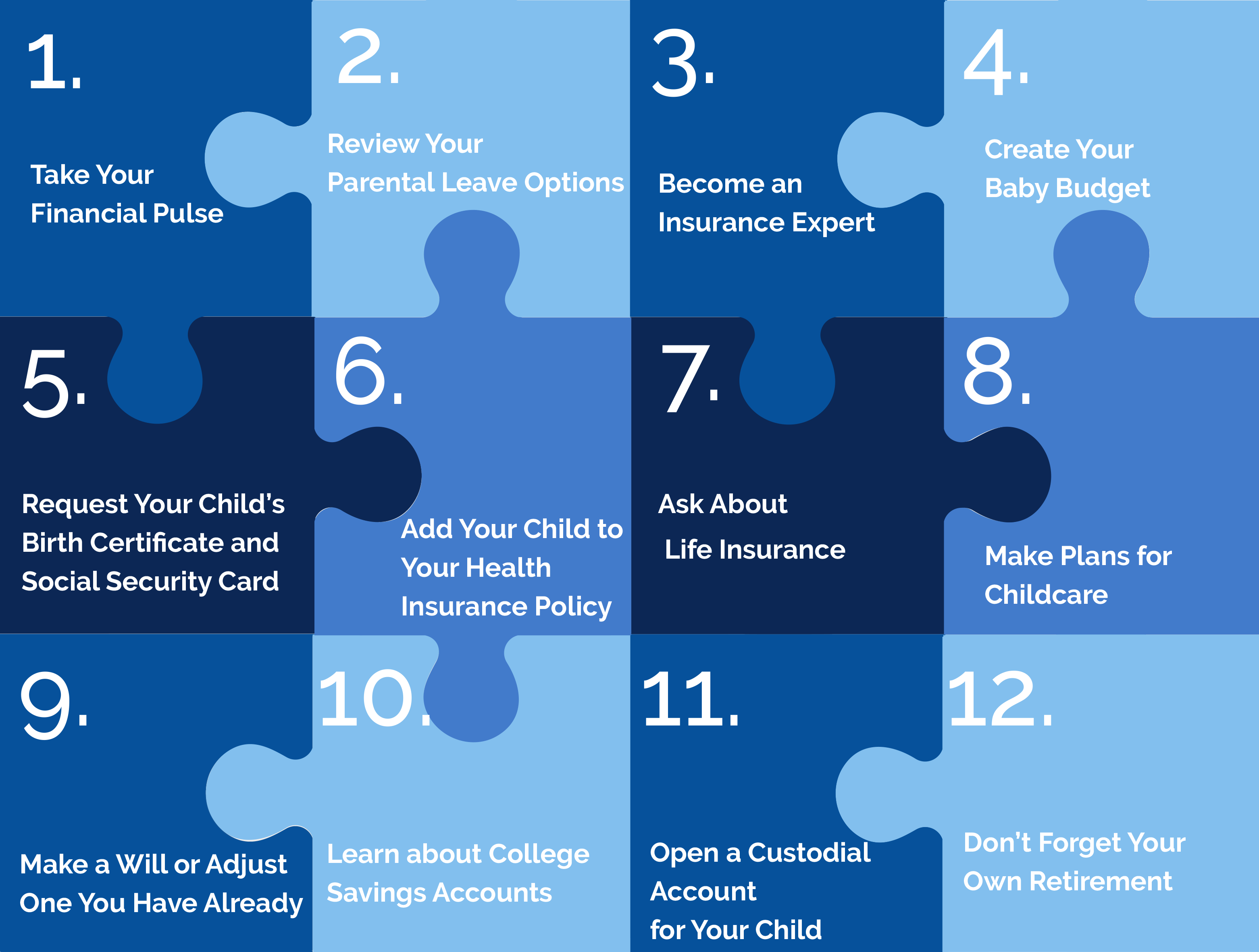 Pre-Baby Financial Preparation Infographic