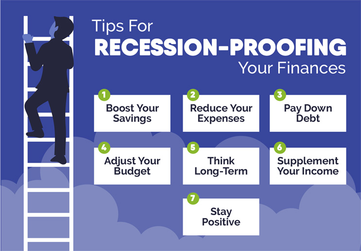 Recession Proofing Your Finances Infographic
