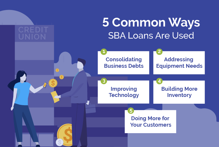 5 Uses for an SBA Loan