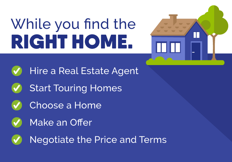 First Home Search Checklist