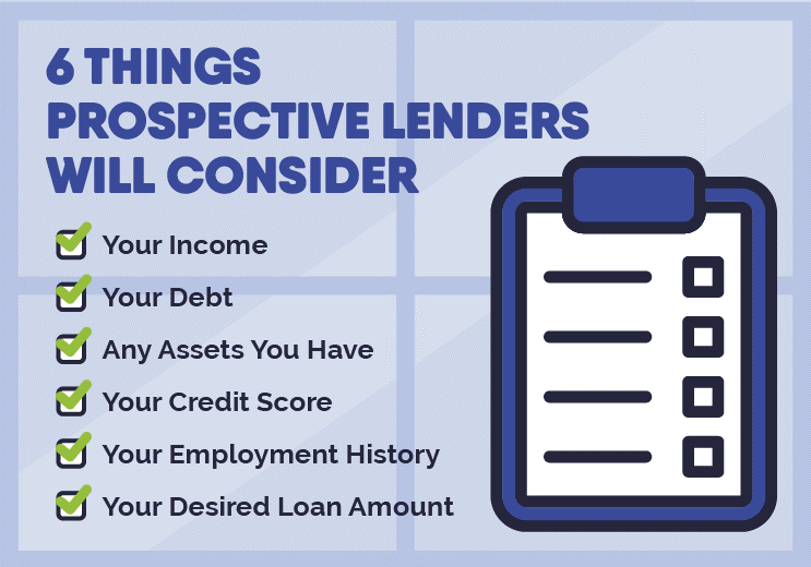 What Mortgage Lenders Consider Infographic